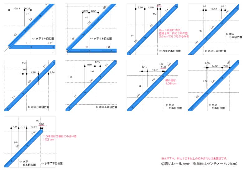 horizontal-45-degrees-line_dim