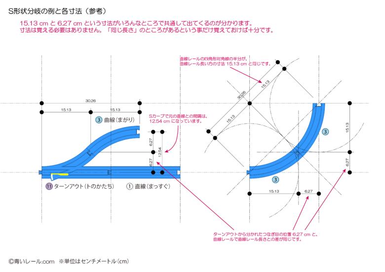s_curve-1