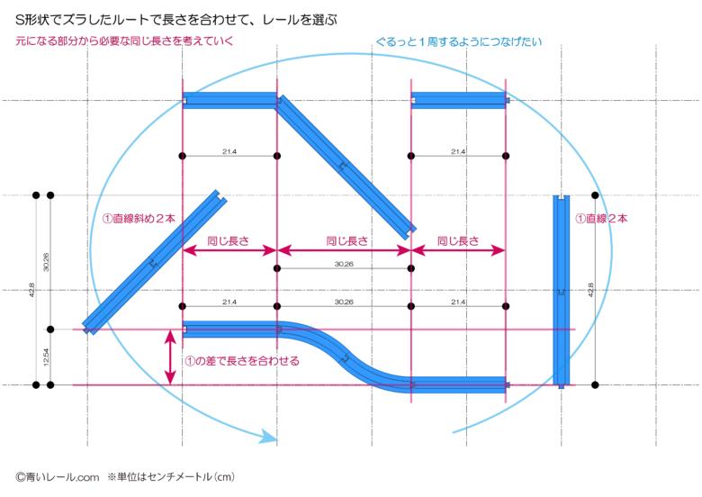 s_curve-11