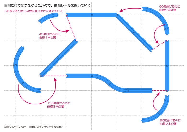 s_curve-12