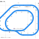 s_curve-17