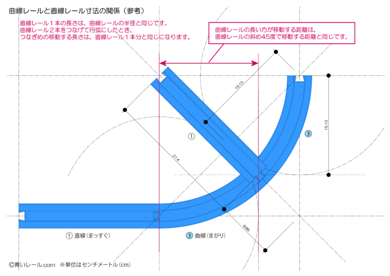 s_curve-2