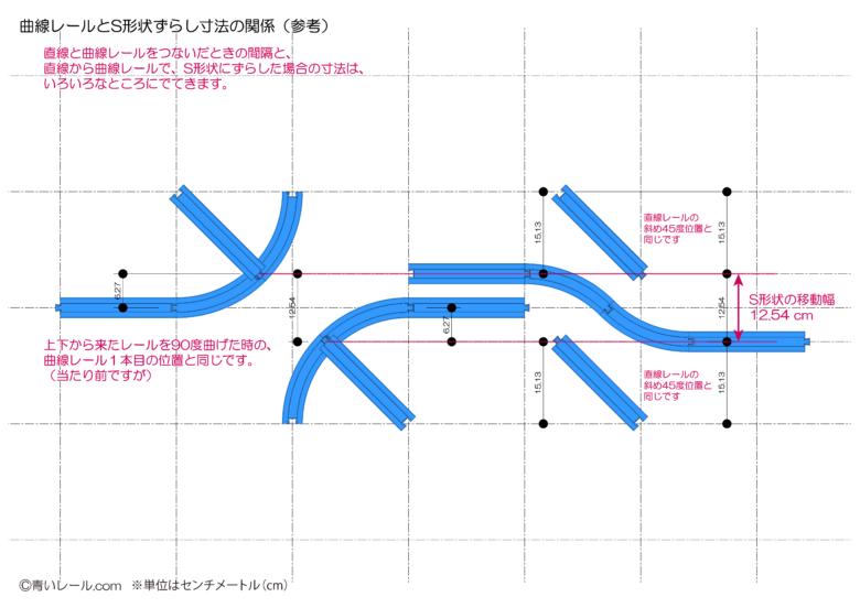 s_curve-3