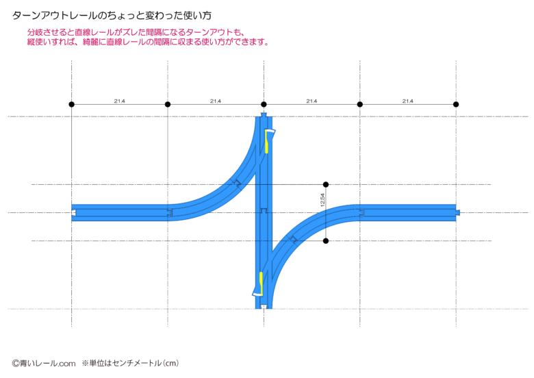 s_curve-4