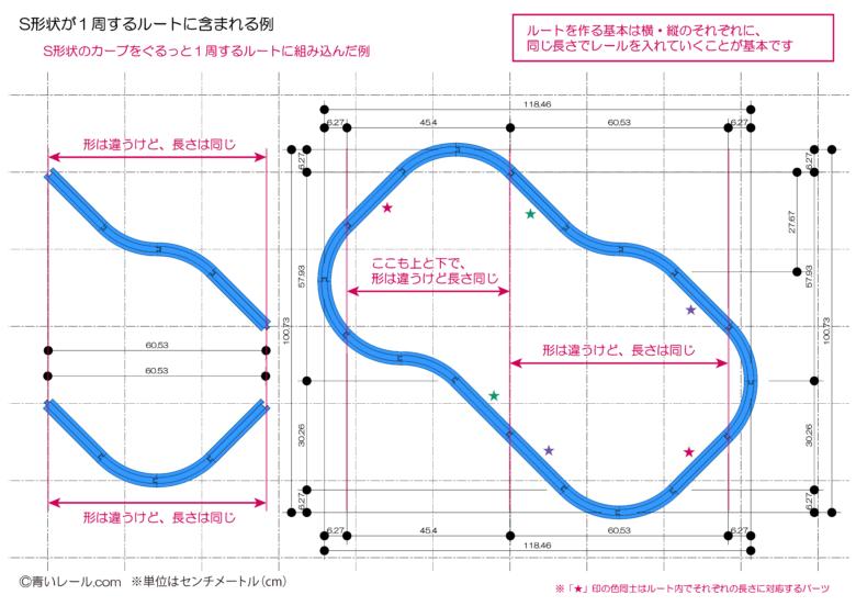 s_curve-5