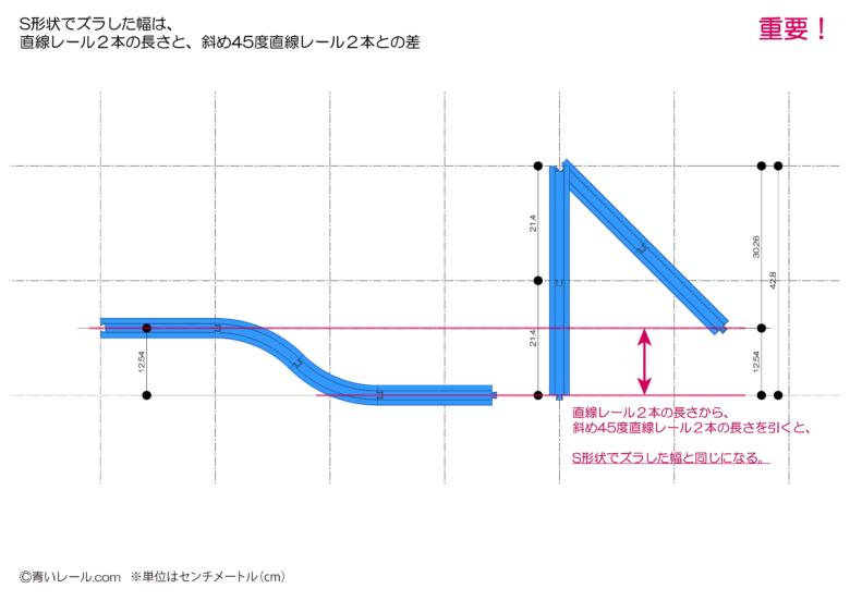 s_curve-9