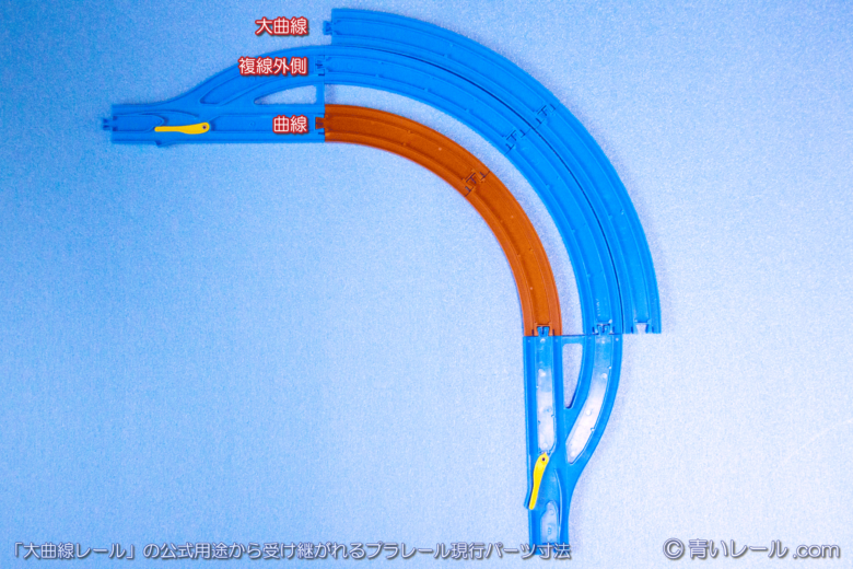 official-use-of-large-curve-rails_01