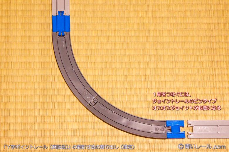old_figure_y_points_rail_05